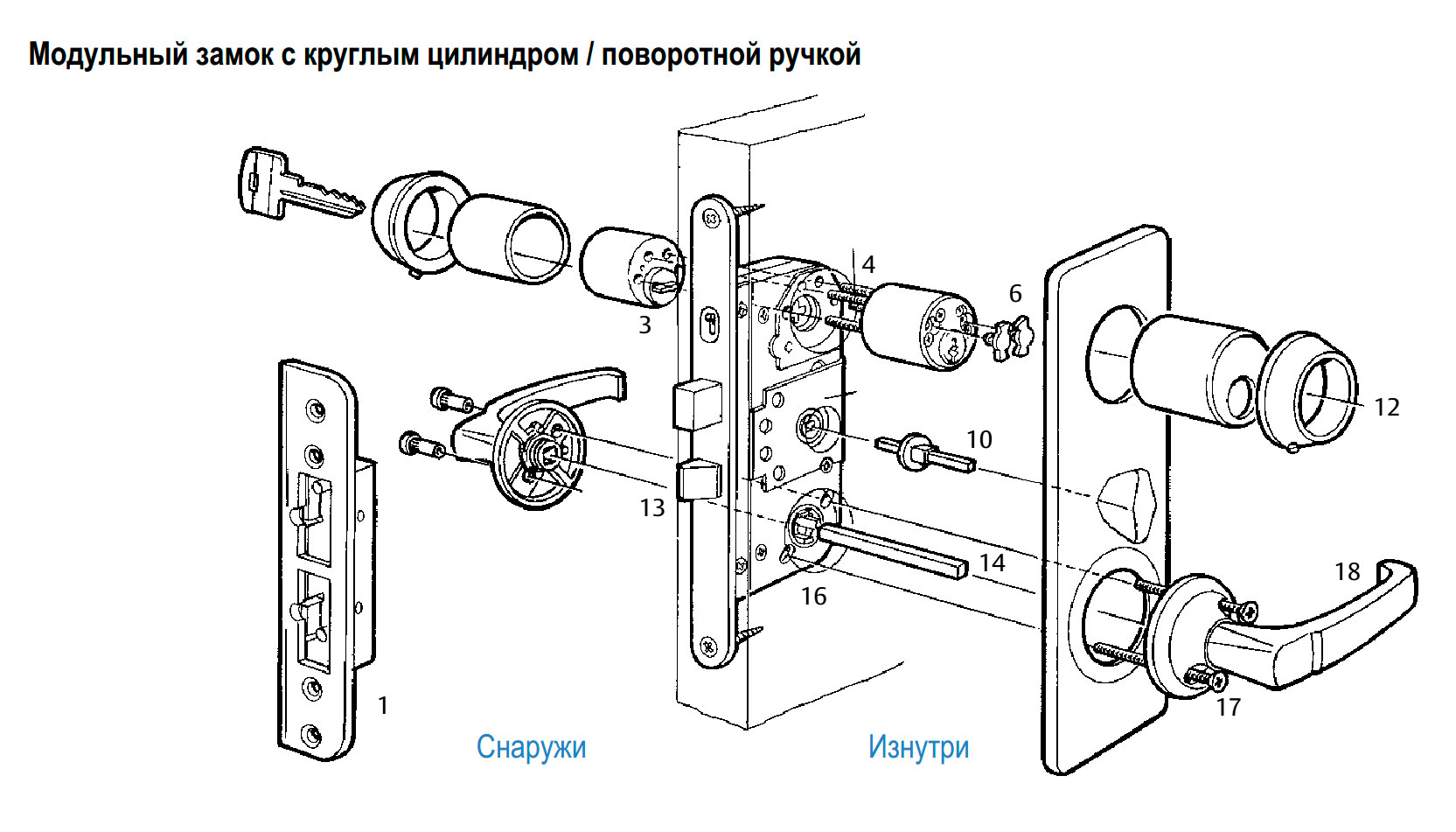 modular-lock-with-round-cylinder_thumbturn